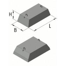 Плиты для фундамента ФЛ24.8